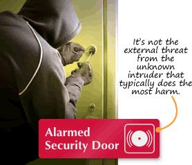 Security Doors Security Door Signs